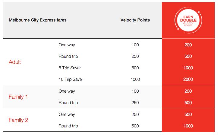 skybus-velocity-earn-table