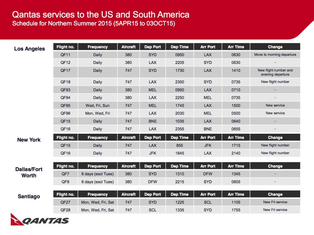 Qantas North America Timetable Changes