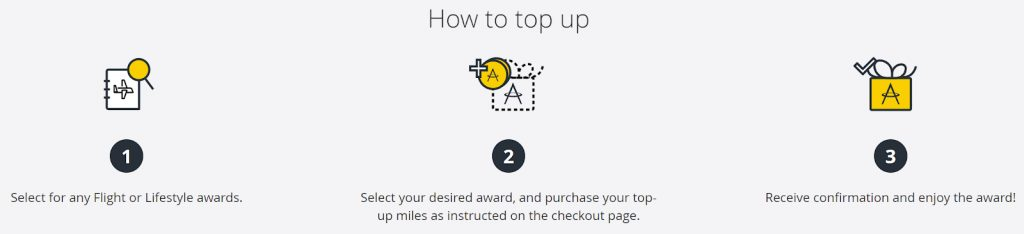 Asia Miles Top up