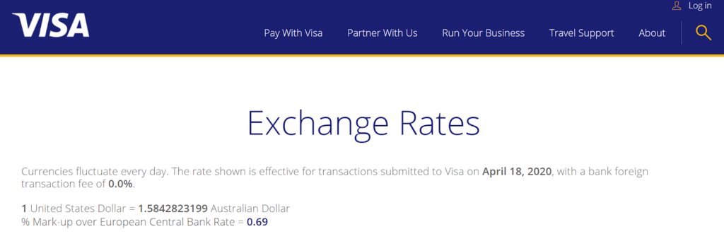 Paypal - Exchange Rates