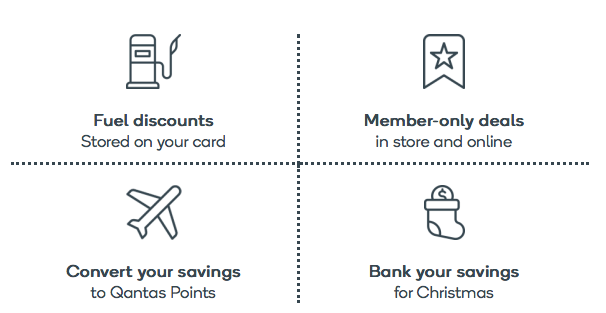 Woolworths Rewards Benefits 201608