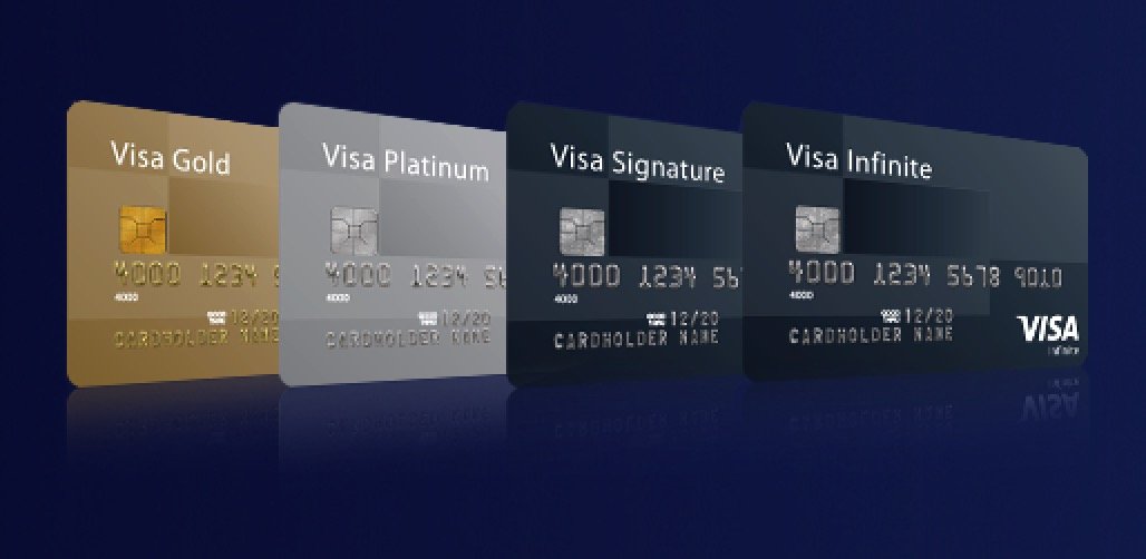 Visa Card Benefits | Point Hacks