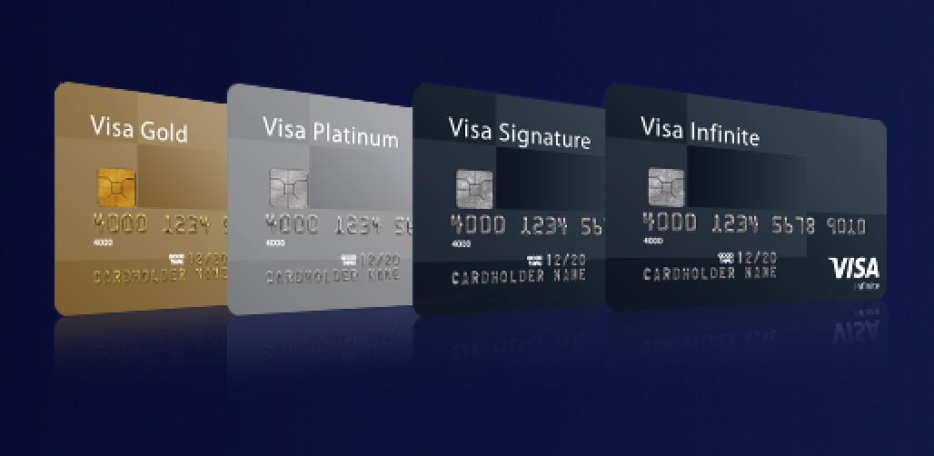 Visa Card Benefits | Point Hacks