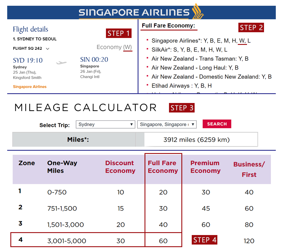 Singapore Airlines fare