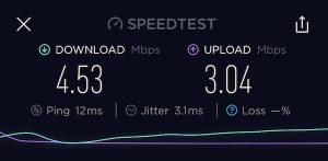 Sheraton Vancouver Wall Centre internet speedtest