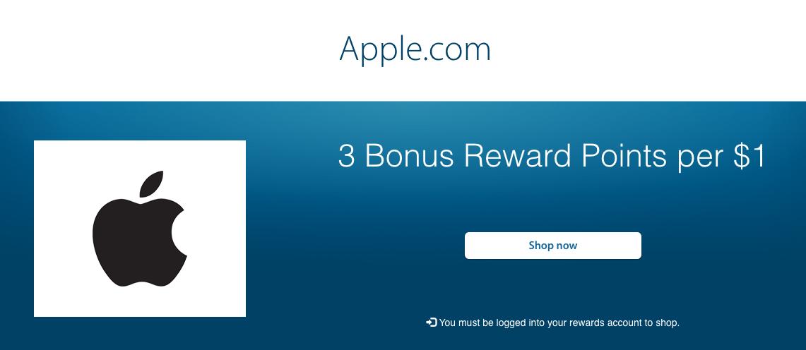 ANZ Bonus Points Mall