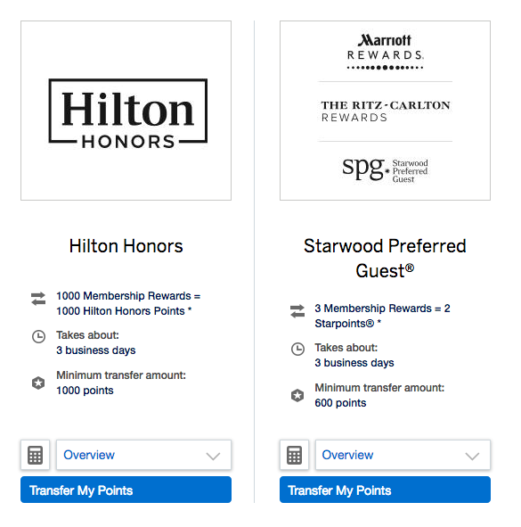 A Master Guide To The Merger Of SPG And Marriott Rewards