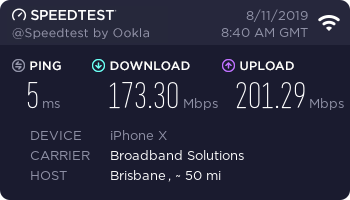 Surfers Paradise Marriott Resort and Spa internet connection speed
