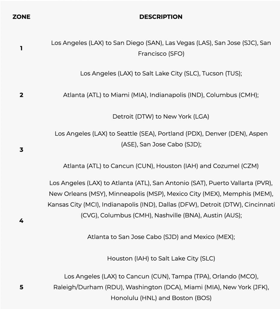 Delta routes that can be upgraded