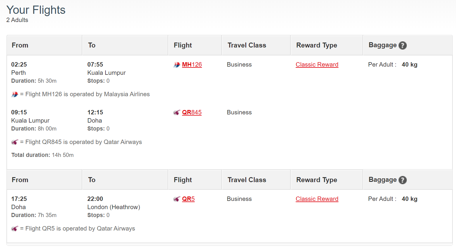 Booking multiple flight results - sample itinerary