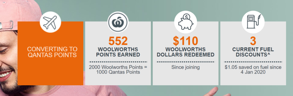 Redeeming Woolworths Rewards