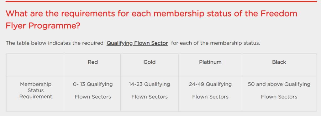Air Asia BIG membership status