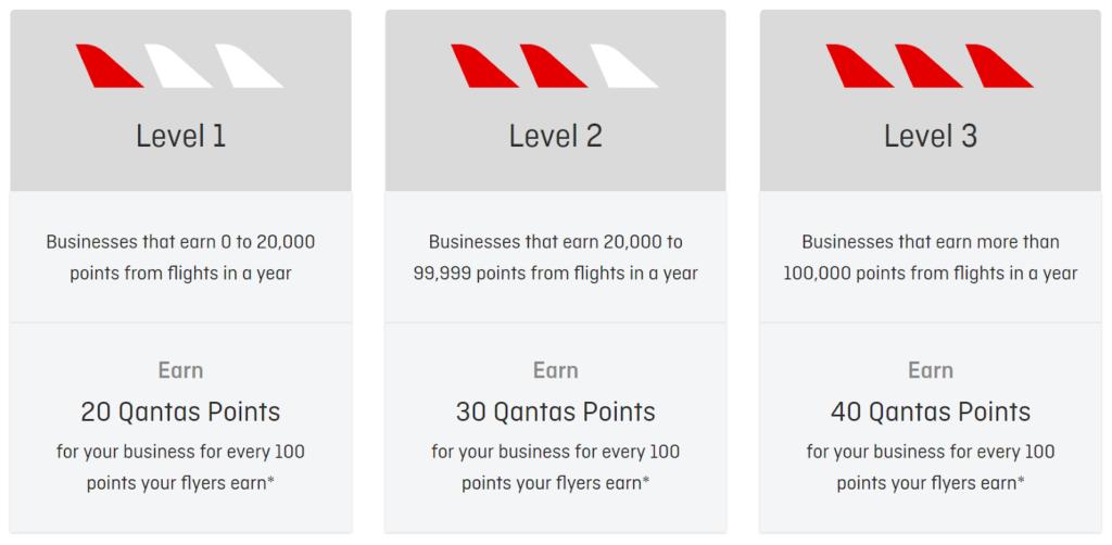Amex Qantas Business Rewards earn rates