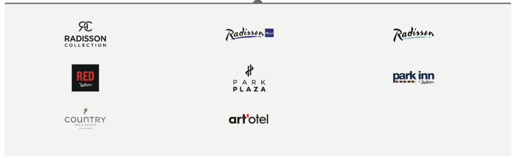 Radisson hotel brands as of July 2020