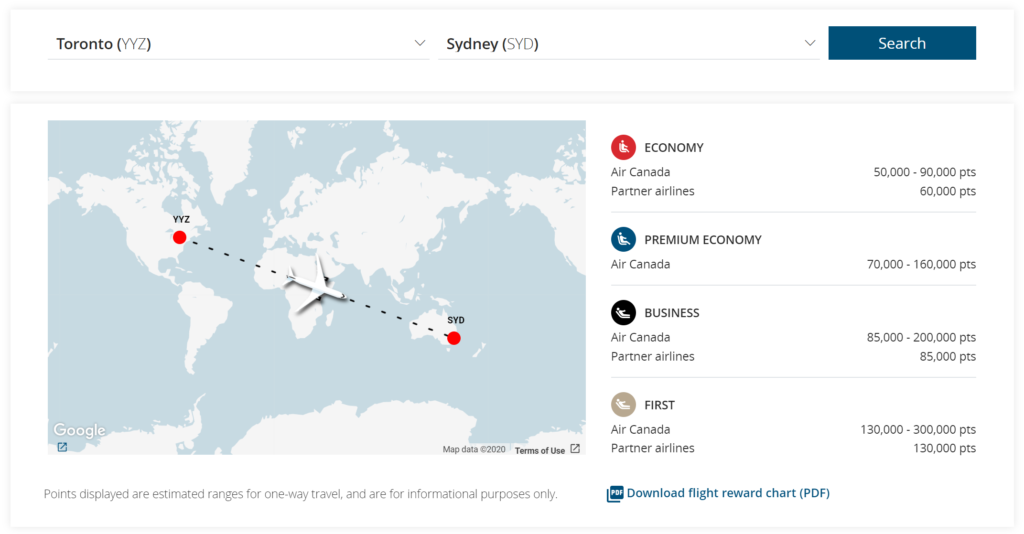 Using Aeroplan Miles - Toronto to Sydney