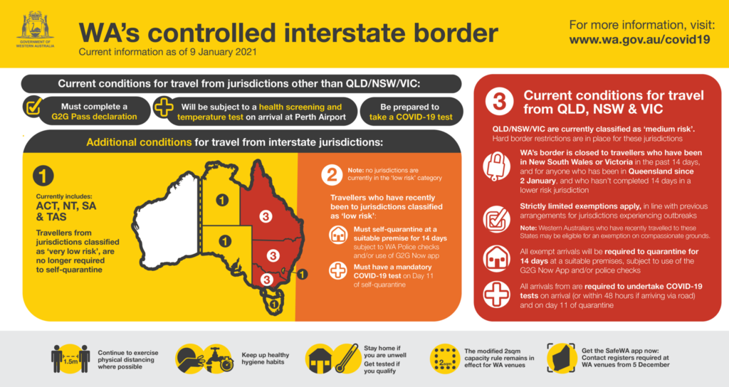 WA controlled interstate border