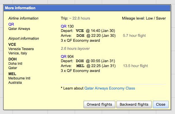 Qatar award availability