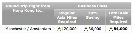 Asia Miles MAN AMS Promo