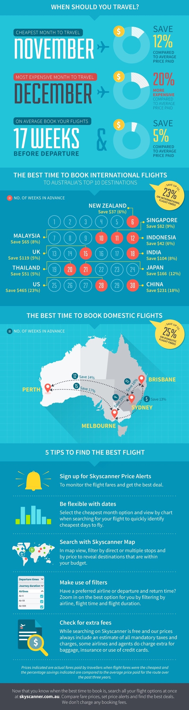 Skyscanner-Best-Time-To-Book-Featured-Image (2)
