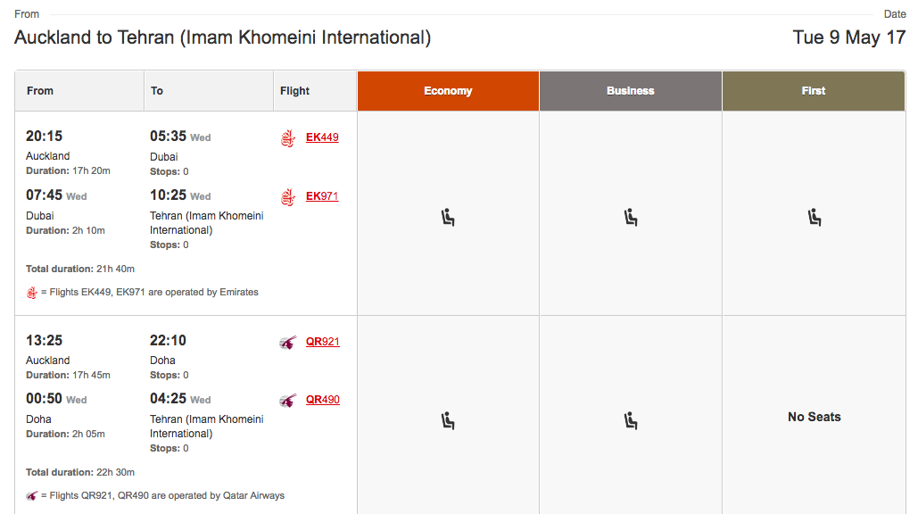 Iran QF EK EY AKL-IKA availability